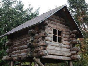 Tiny House Checkliste